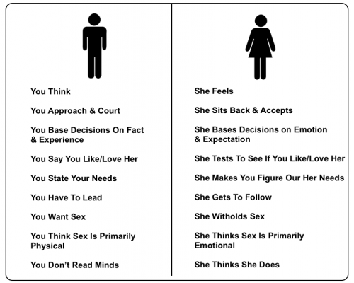 differences-between-men-and-women2