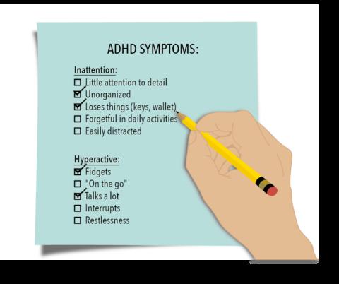 ADHD_Symptoms_large